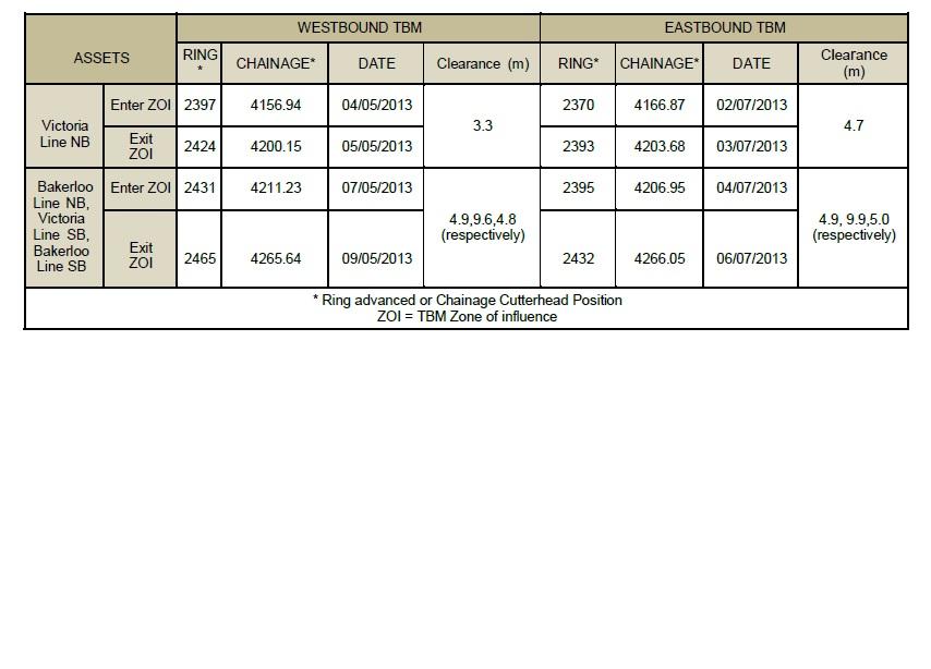 7C 001_Table1.jpg