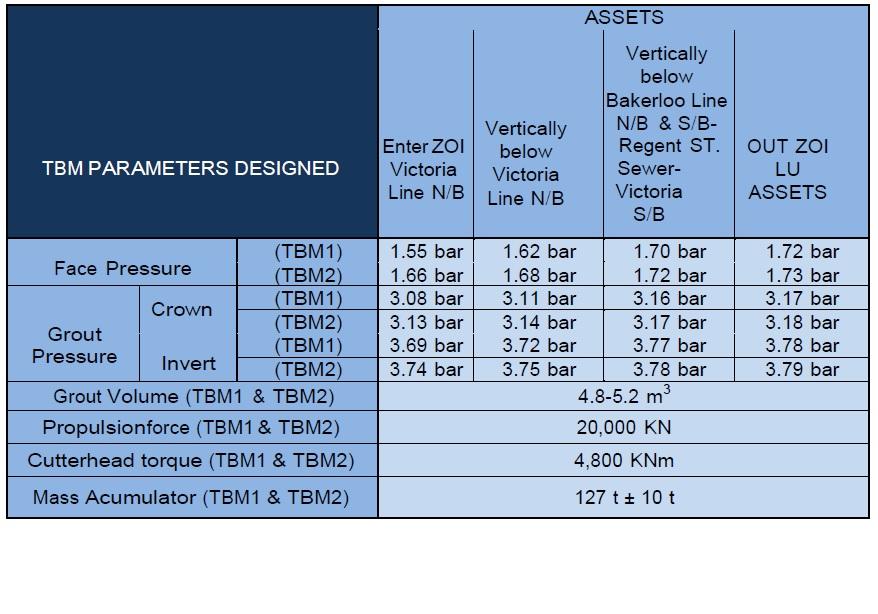 7C 001_Table2.jpg