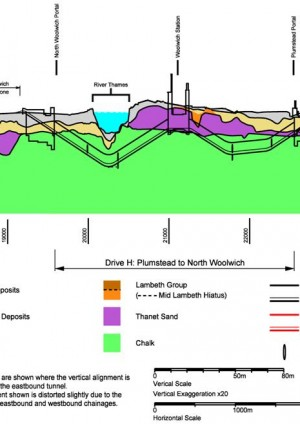 Variation in permeability and dewatering performance for part of the Crossrail route in east London