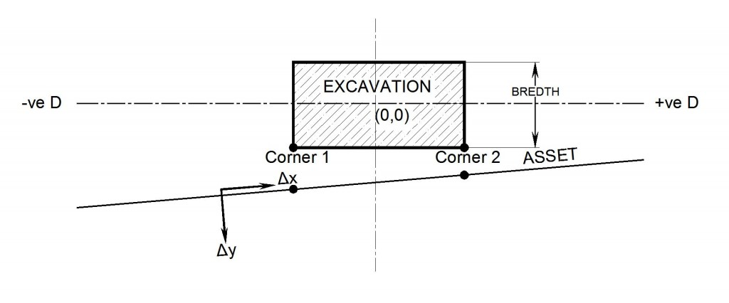 7C-012_Fig 09 _Copy Diagrammatic representation of coordinate system