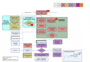 1G 003_Figure2 StageDiagrams.png