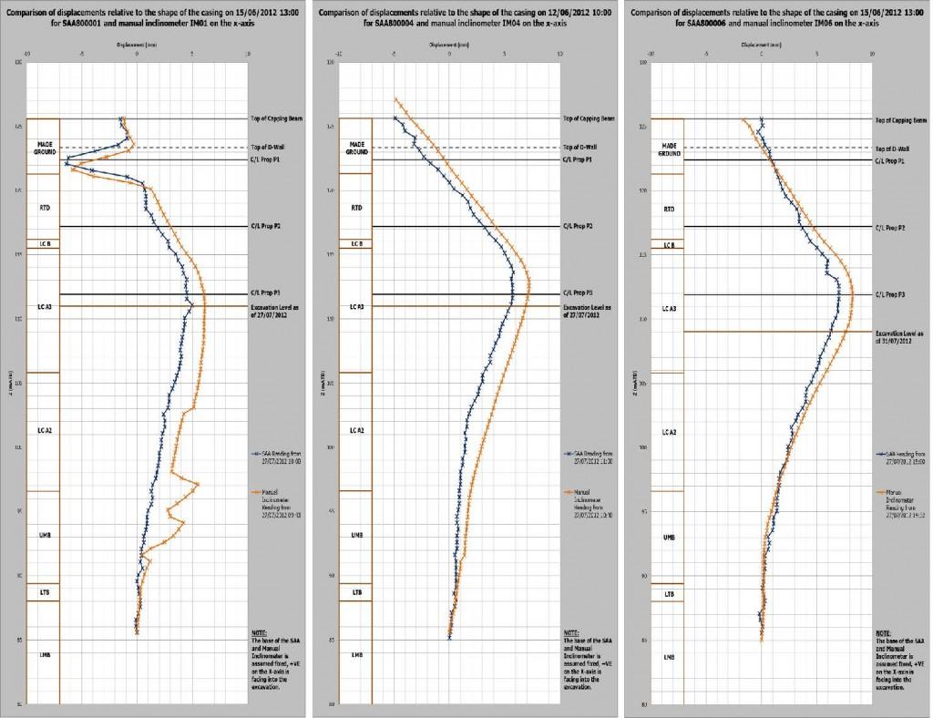 7C_015 Figure 6.jpg