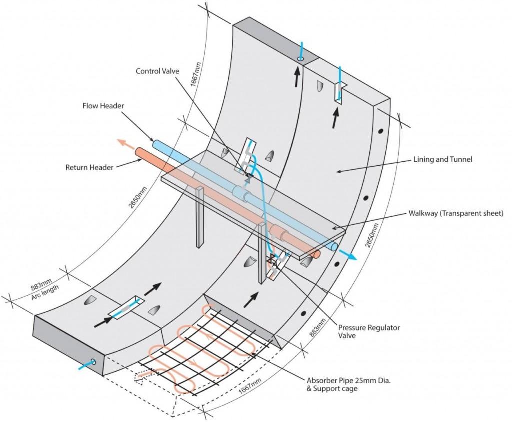 7C_018 Figure 5_.jpg
