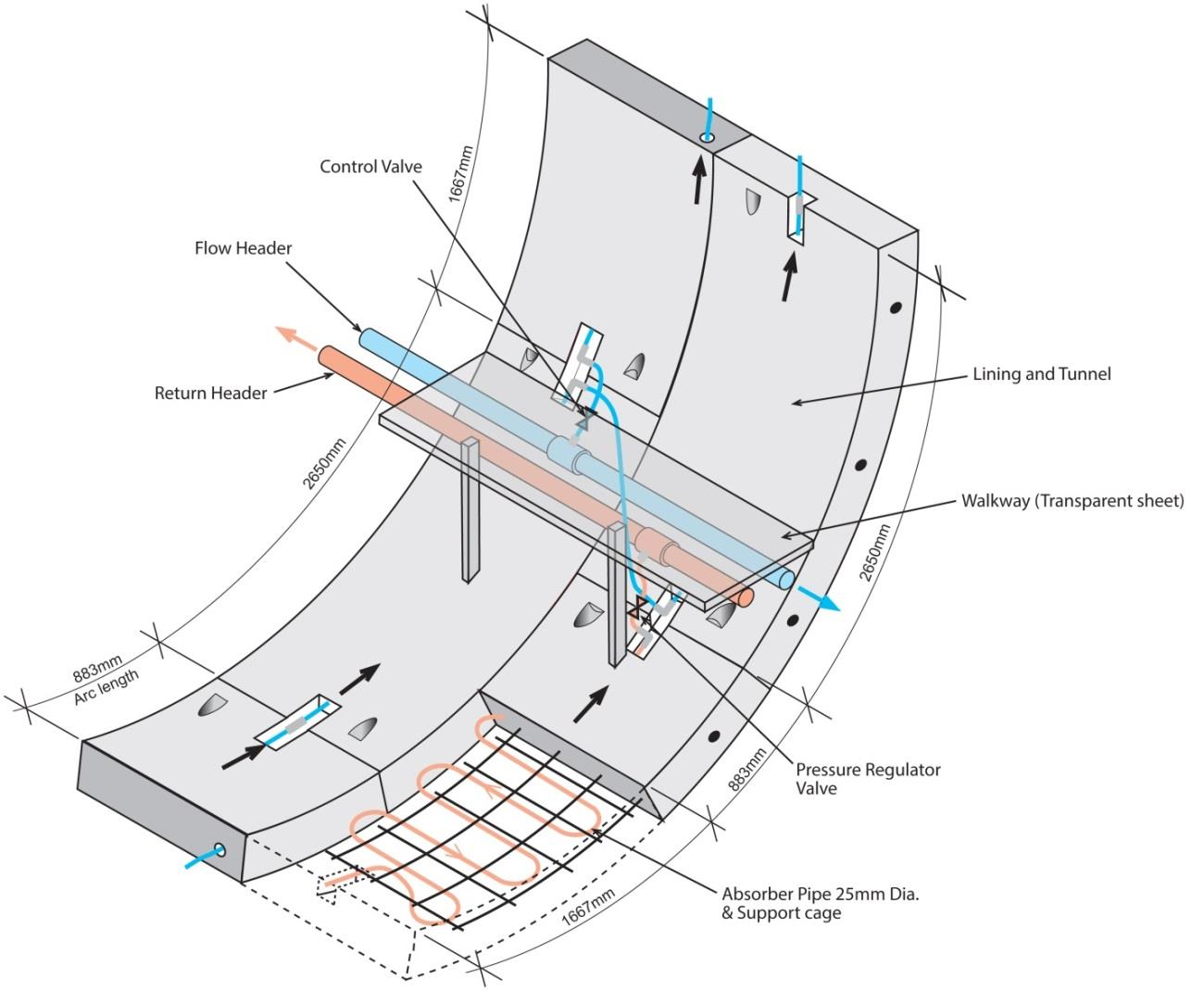 The Design Of Thermal Tunnel Energy Segments For Crossrail Piping Layout Plan 7c 018 Figure 5