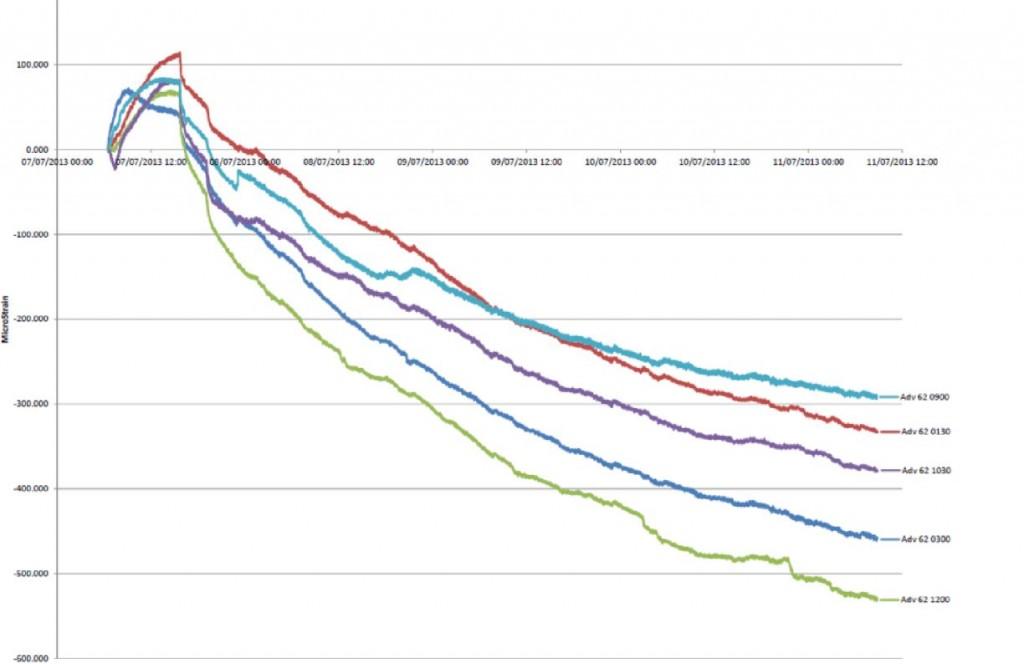 7C_019 Chart 2.jpg