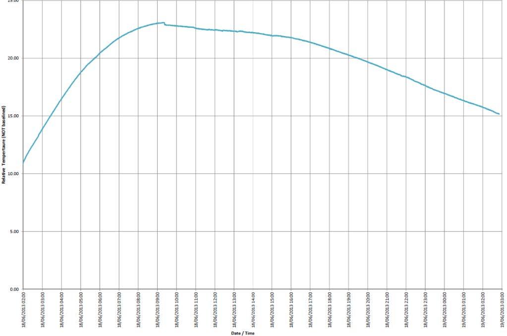 7C_019 Chart 3.jpg
