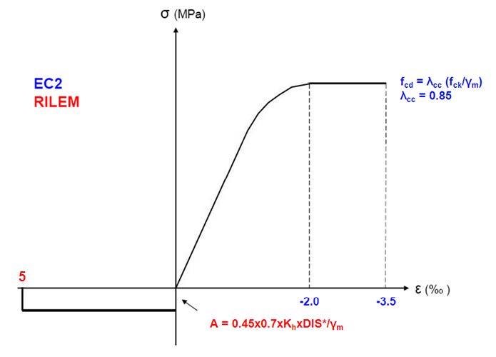 7C_030 Figure 6.jpg