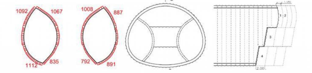 7C_031_Figure 4_3.png