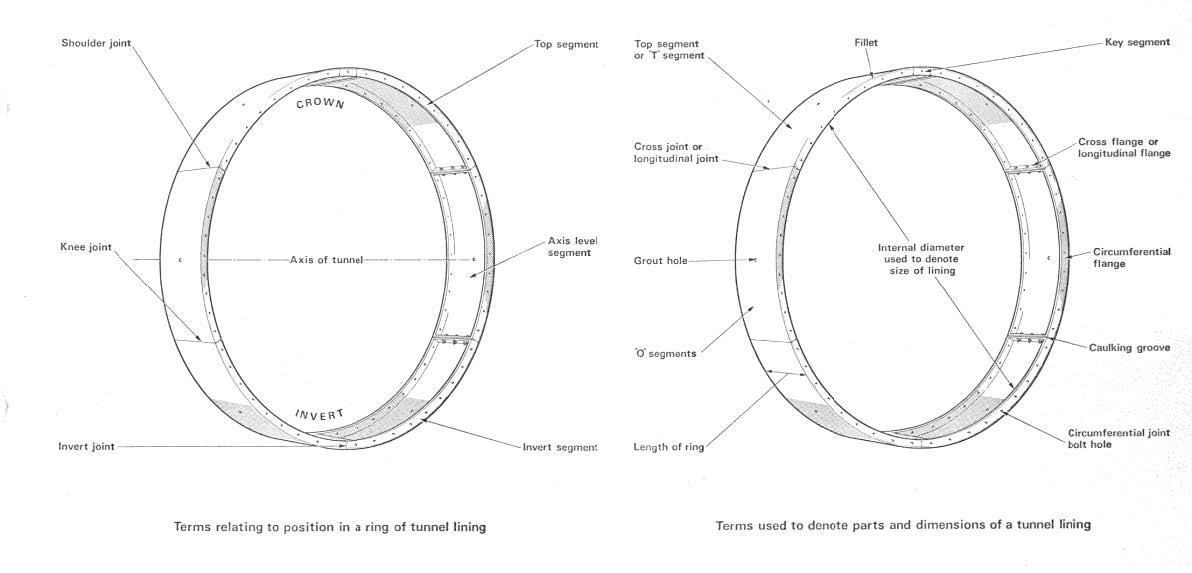 in situ stress measurement pdf