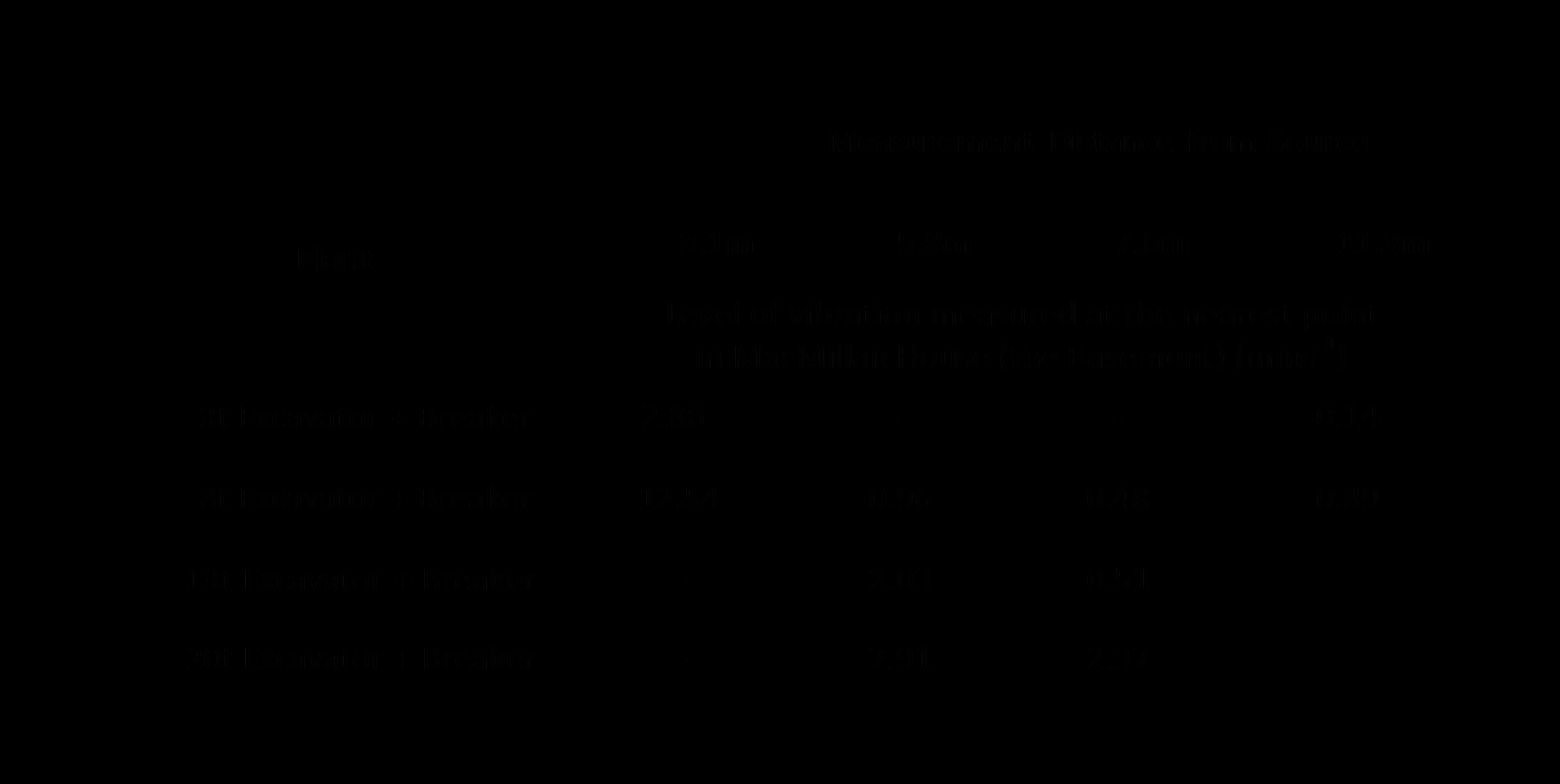 ENV34_Tab 1 Summary PPVs.png