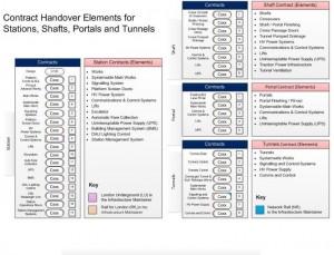 Information Handover Figure 5