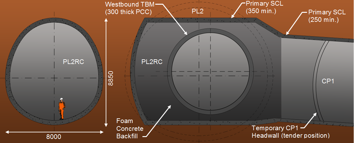 Figure 4 - PL2RC cross section (left) and longitudinal section (right)