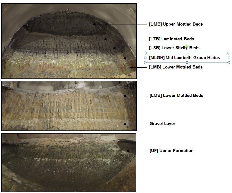 Figure 8 - Face mapping photos and geological unit description for the top heading, bench and invert stages of PL2RC, presenting the typical units of the Lambeth Group.