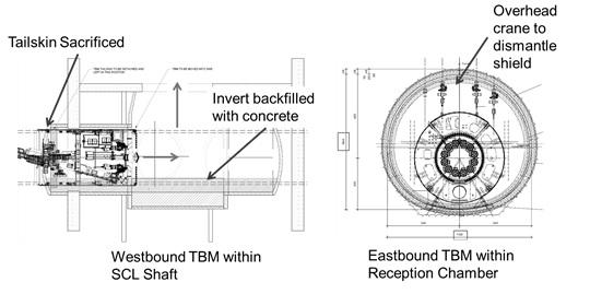 Figure 3. Original TBM shield dismantling proposal
