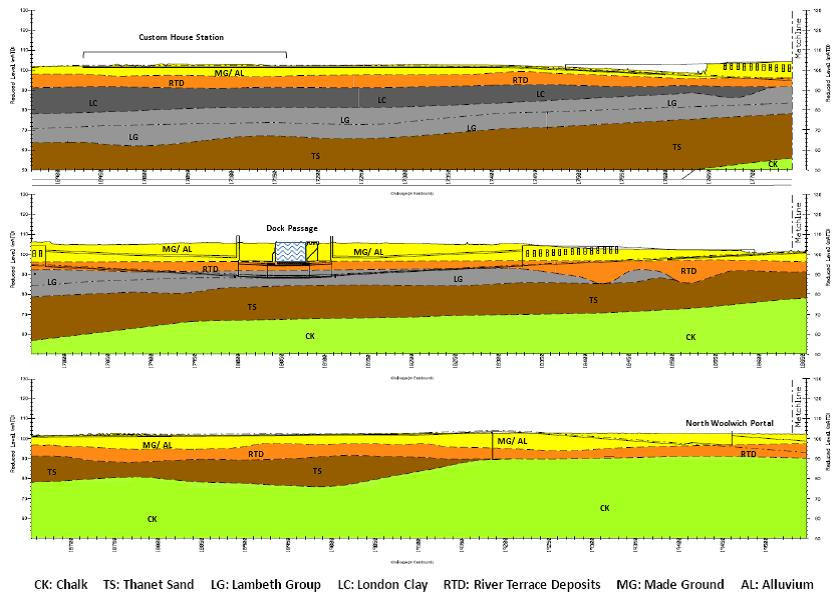 Figure 2. Geology of Connaught Tunnel and Approaches