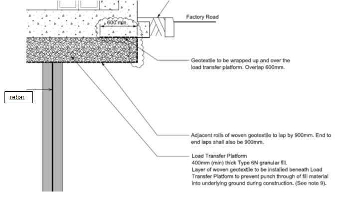 Figure 3b. Typical surface rail track foundation - detail