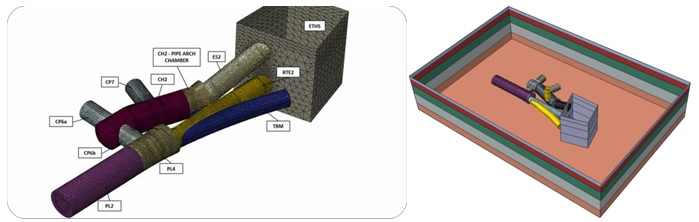 Figure 5. Overview and detail of the 3D FE model for the Farringdon Station Eastern Entrance Ticket Hall