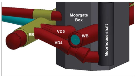 Figure 1. VD4 tunnel arrangement.