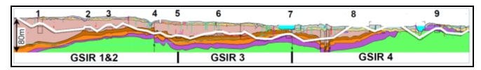 Figure 1 Crossrail main tunnel cross section, west-east, excluding branch to Pudding Mill Lane.