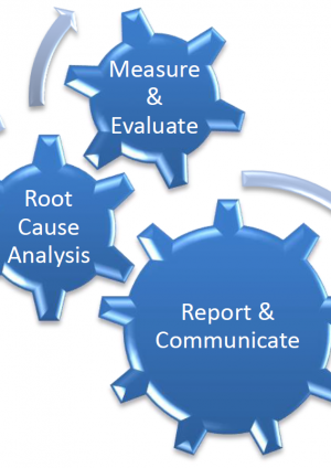 Project Information Compliance Principles