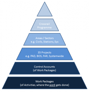 1R002_Figure01 CRL Hierarchy.png
