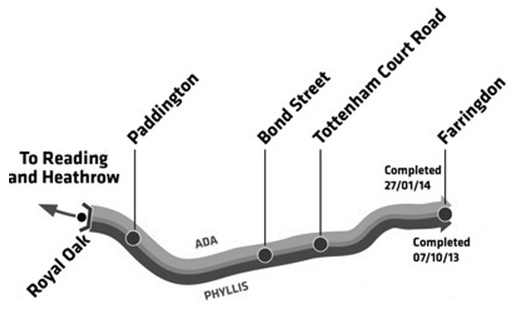 Figure 1. Western running tunnels overview