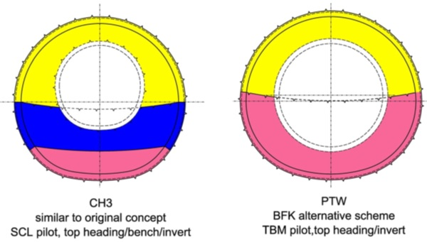 "Figure 2: Comparison between the original client scheme and the BFK alternative with ""TBM first"""