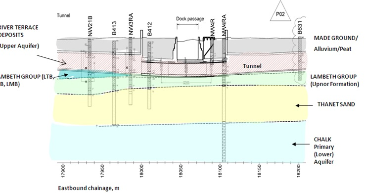 Figure 3 Geology of Connaught Tunnel