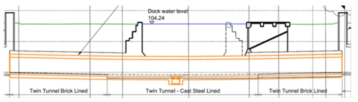 Figure 6 Central Tunnel – Longitudinal Section