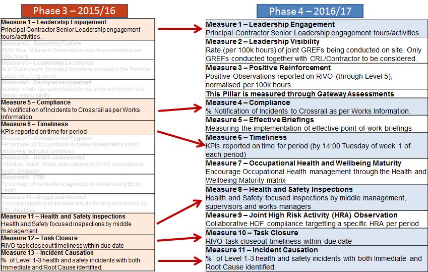 HS06_Fig 03_Changes to HSPI Metrics HSPI 3 to HSPI 4.png