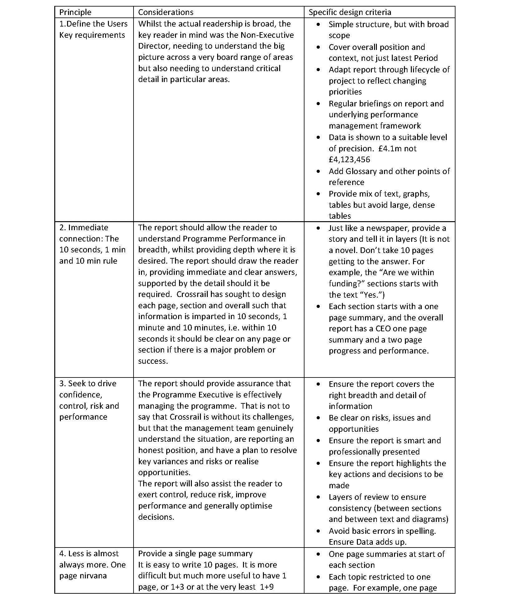 1J 001_Table 1_Guiding Principles_Page_1v2.jpg