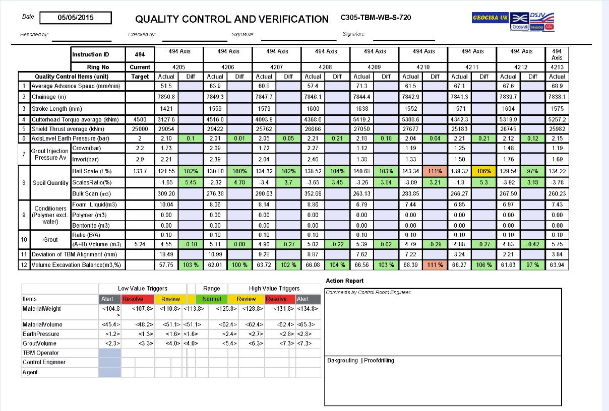 Figure 37 - Quality control and verification report