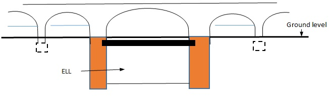 Figure 2 - Earlier form of structure which became CW126