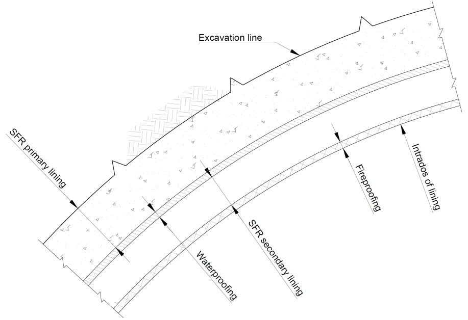 Figure 1 - Simplified illustration of the sprayed concrete lined tunnels at Bond Street