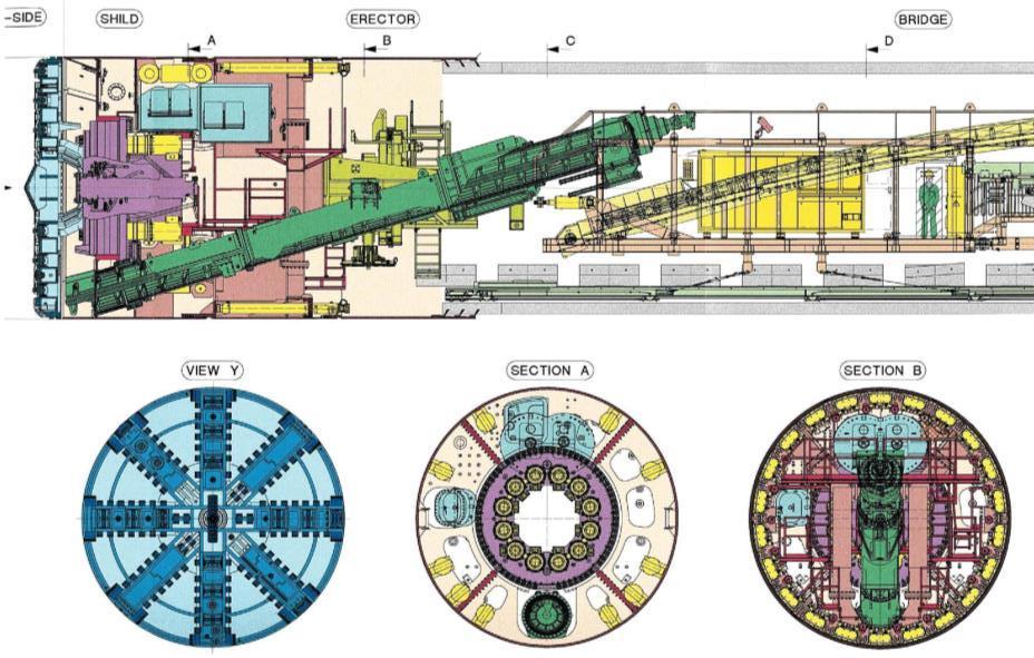 Figure 1.2(a) - TBM Shield and Bridge Sections