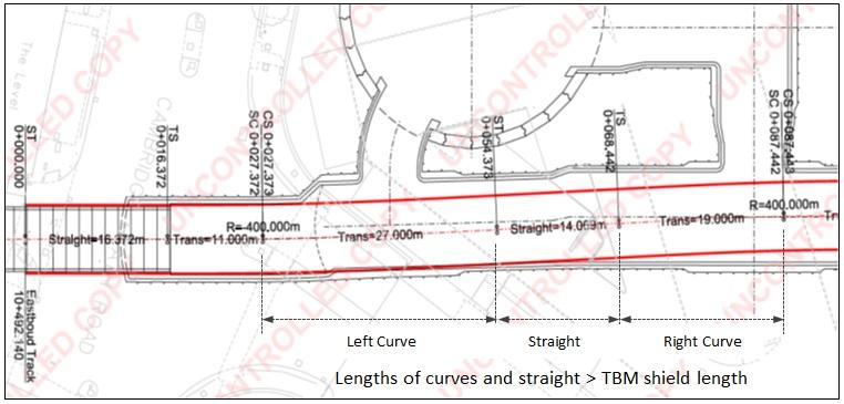 "Figure 2.3 - ""S"" Curve Alignment Geometry"