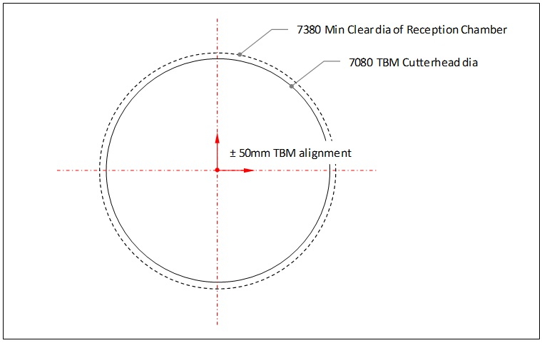 Figure 3.2 - Reception Chamber Clearances