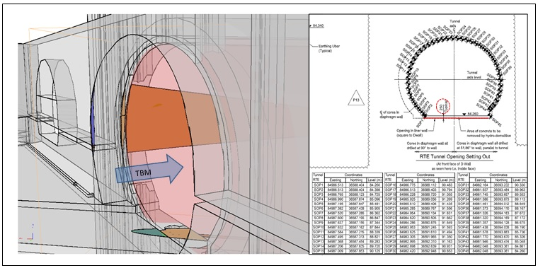 Figure 4.3 - (a) Local Clash at Shaft Tunnel Interface(b) Detailed Setting Out for Shaft Aperture