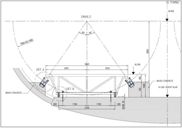 Figure 4.4 - Transit Rail Jig