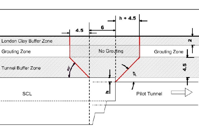 Figure 2 - Exclusion Zone section