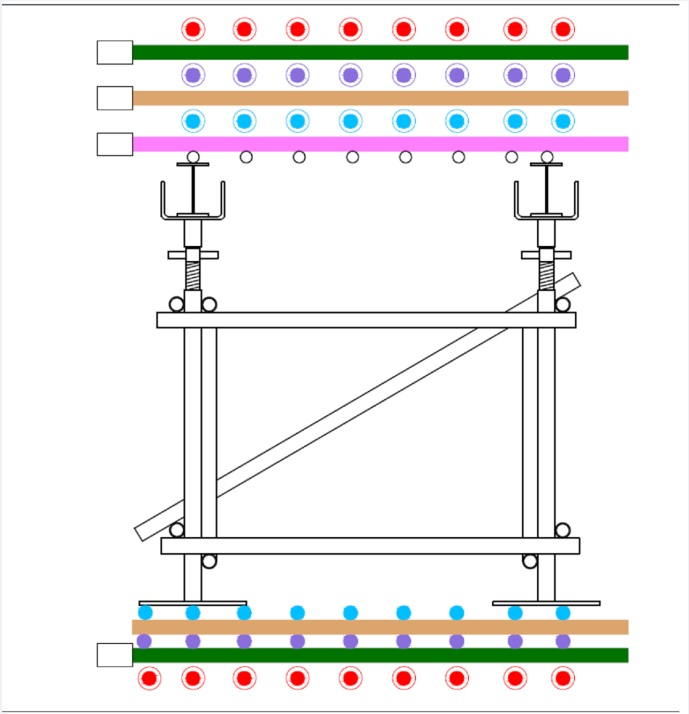 Figure 9 - Reinforcement support frame