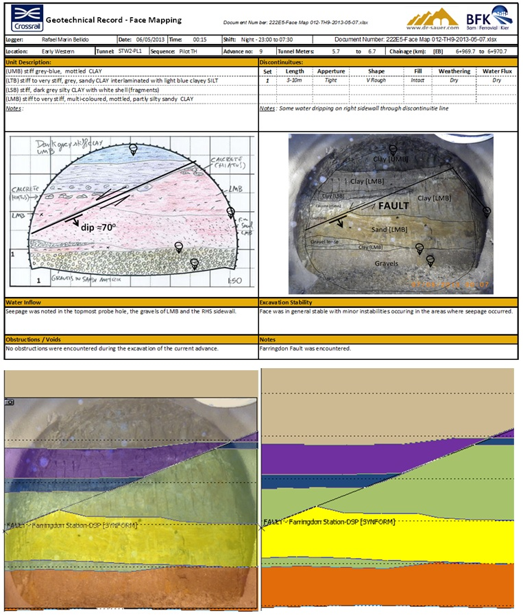 Figure 6 - Steps of the integration of the Farringdon fault into the 3D model. The mapped data from the face (top) are digitised and imported at their respective position into the model (bottom).