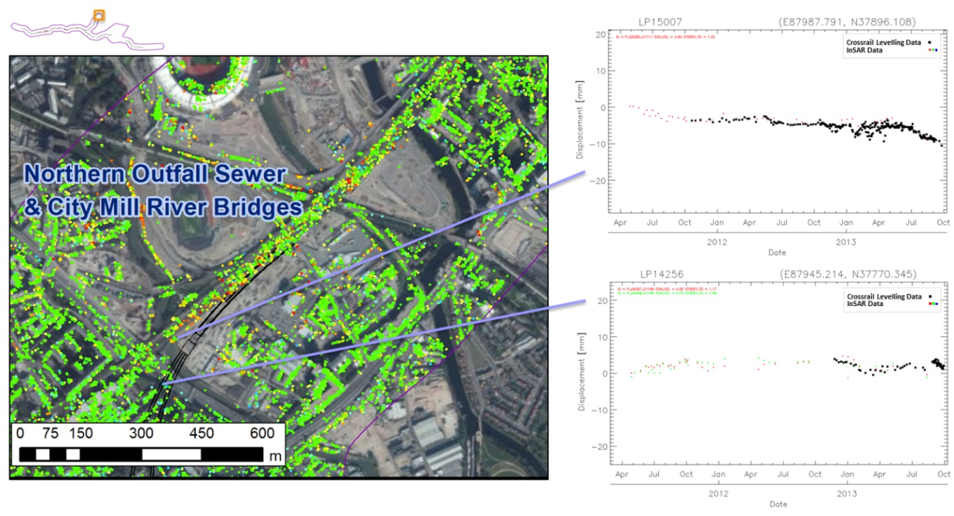Figure 17 - Selected TS from the correlation study of both techniques on Northern Outfall Sewer & City Mill River Bridges.</center