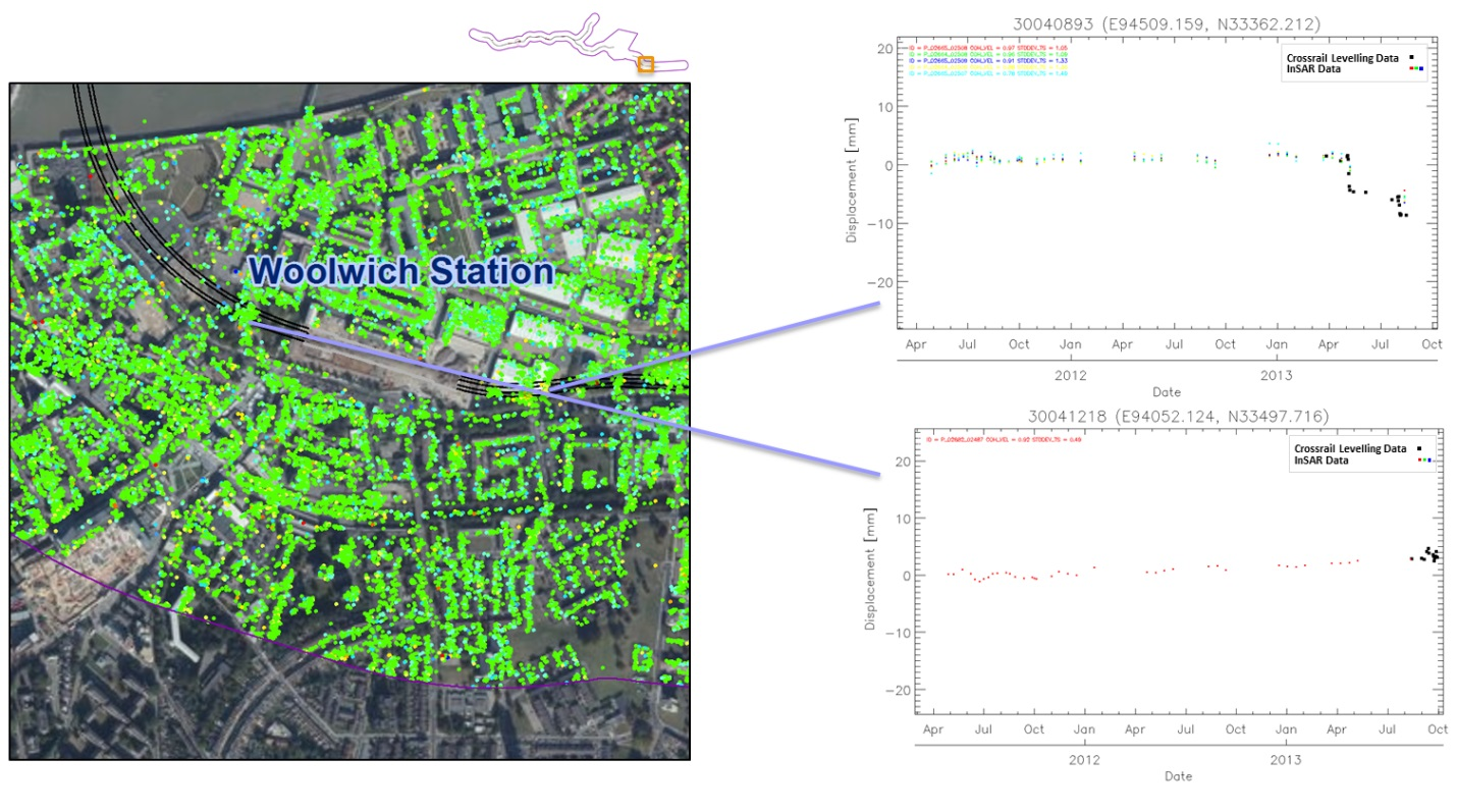 Figure 18 - Selected TS from the correlation study of both techniques on Woolwich Station.