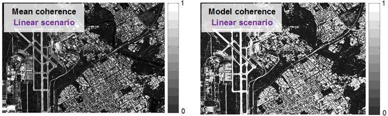 Figure 4 - Mean coherence (left) and lineal model coherence (right) in a lineal scenario of an urban area close to an airport.