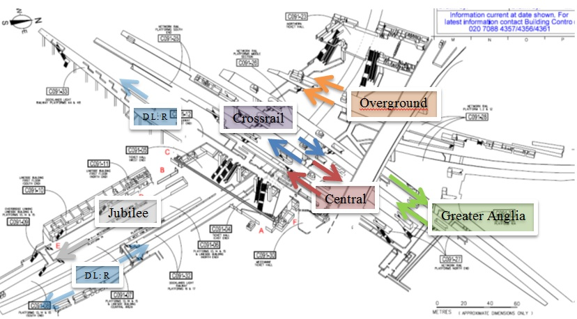 Figure 2 - Stratford Station layout: (LULSP 2015)