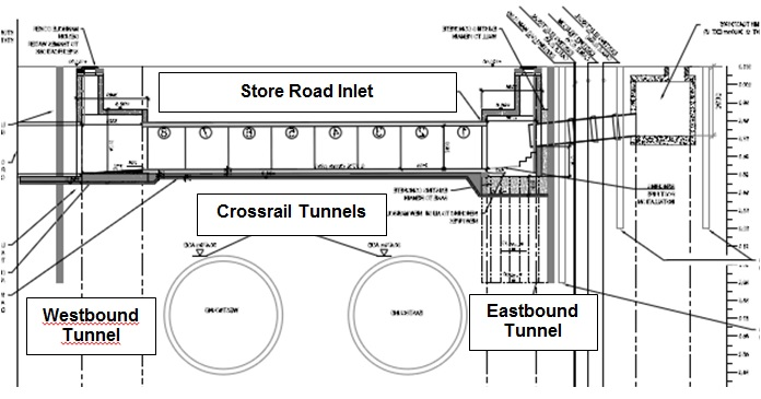 Figure 4 - Crossrail tunnels and the Store Road Inlet