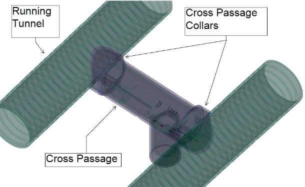 Figure 2:1 (ii) - Schematic view on the cross passage alignment