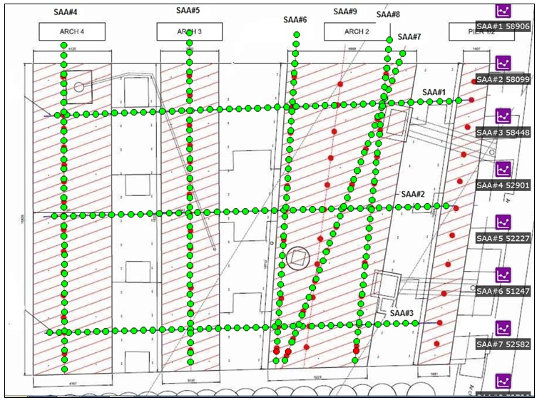 Figure 14 - Alignment of SAAs relative to Lindsey Street Bridge: individual MEMS sensors in green, 'manual verification points' in red.