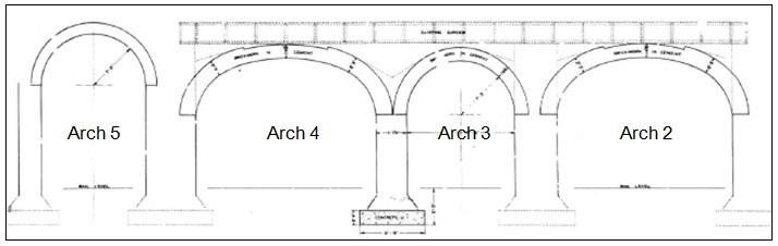 Figure 3 - Extract from historic drawing of east elevation of LSB masonry arches.